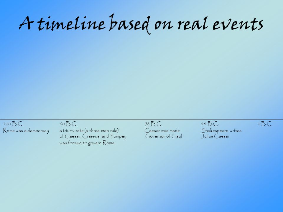 A timeline based on real events