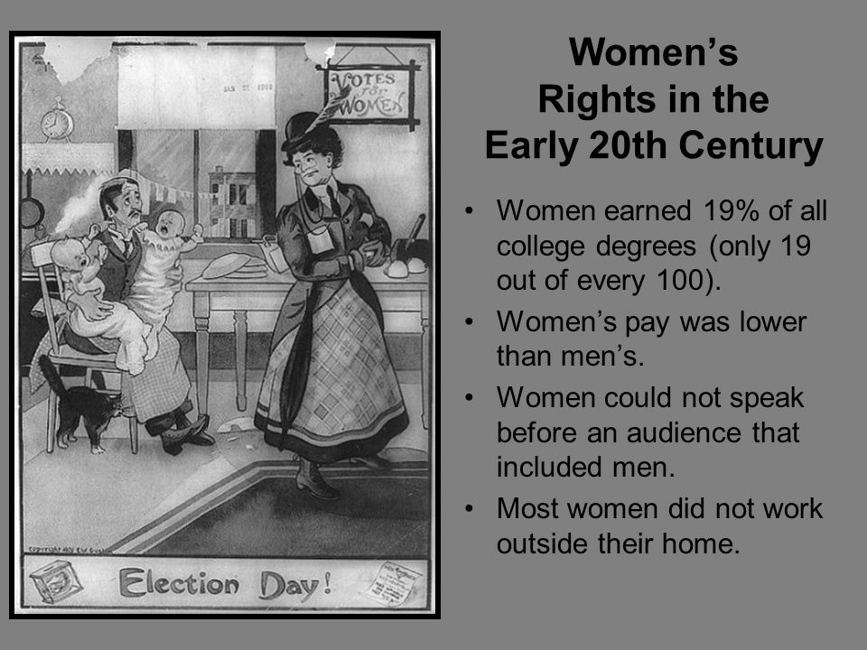 Women's Rights in the Early 20th Century