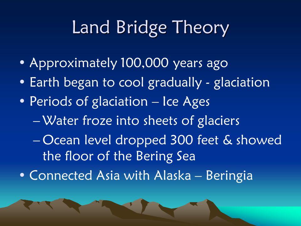 Land Bridge Theory Approximately 100,000 years ago