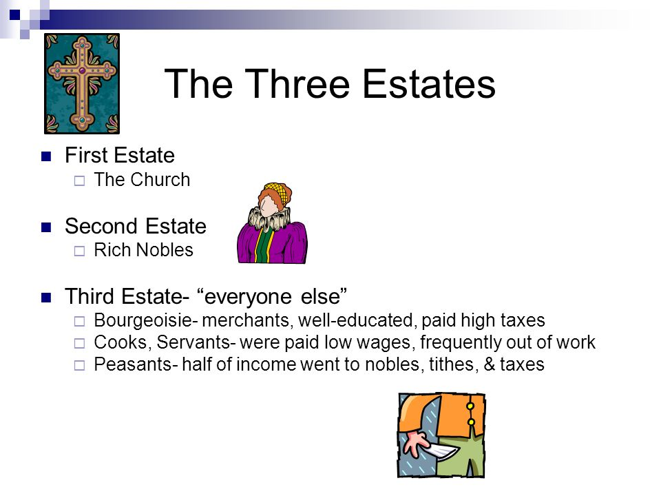 The Three Estates First Estate Second Estate