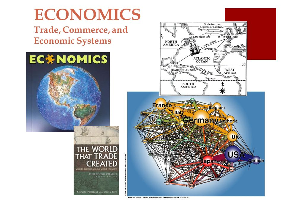 economics questions the barter system Which economic mechanism does a barter system operate without - 672047 1 log in join now 1 log in join now high school social studies 5 points which economic ask your question newest questions social studies 5 points 12 minutes ago.