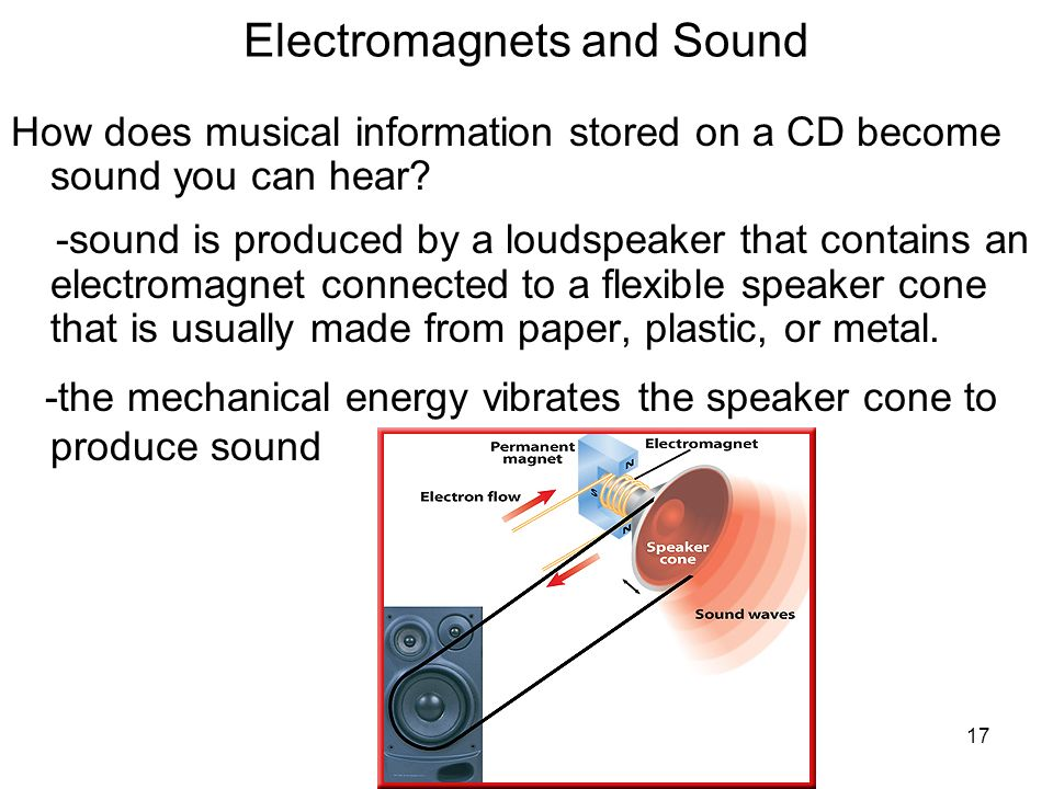 Electromagnets and Sound