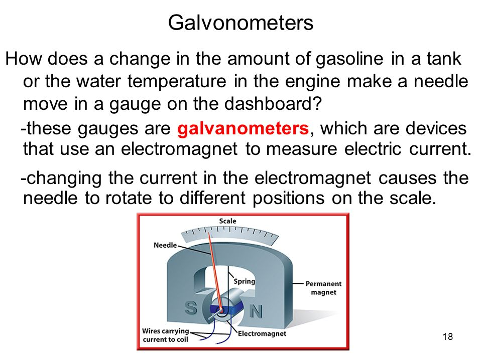 Galvonometers