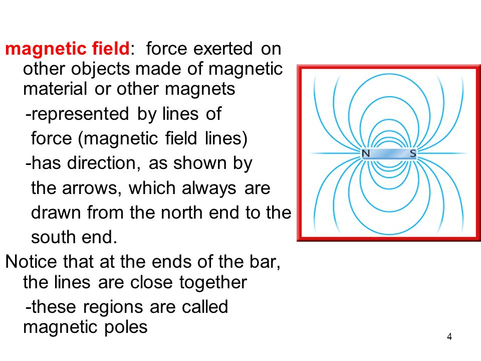 magnetic field: force exerted on other objects made of magnetic material or other magnets