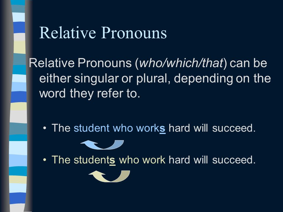 Relative Pronouns Relative Pronouns (who/which/that) can be either singular or plural, depending on the word they refer to.
