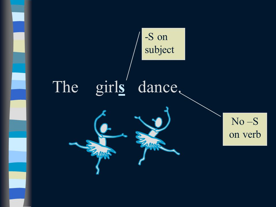 -S on subject The girls dance. No –S on verb