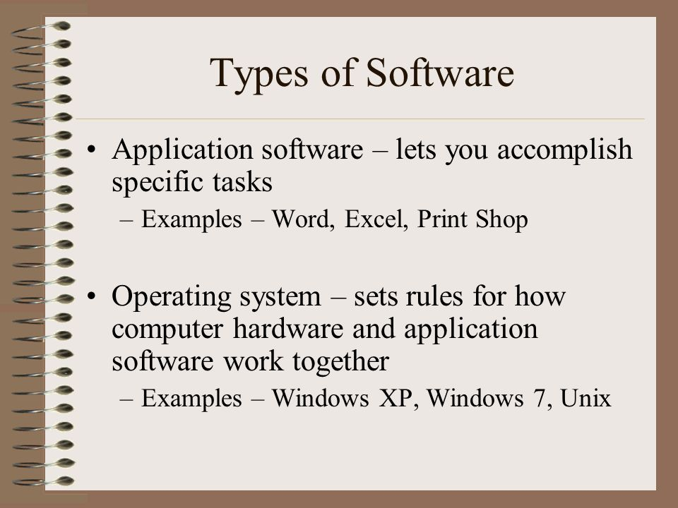 Types of Software Application software – lets you accomplish specific tasks. Examples – Word, Excel, Print Shop.