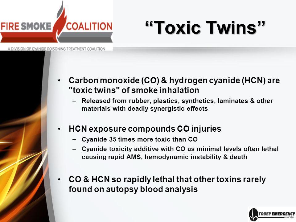 Death By Smoke: Cyanide Poisoning & Cyanokits ® - ppt ...