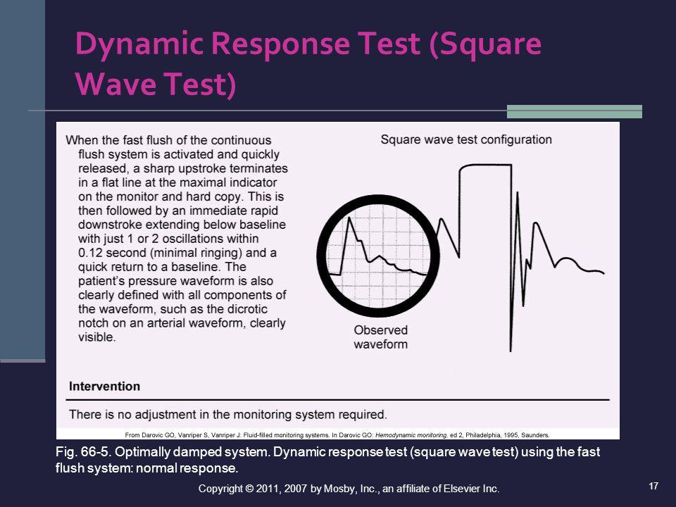 Dynamic Response Test Square Wave Test