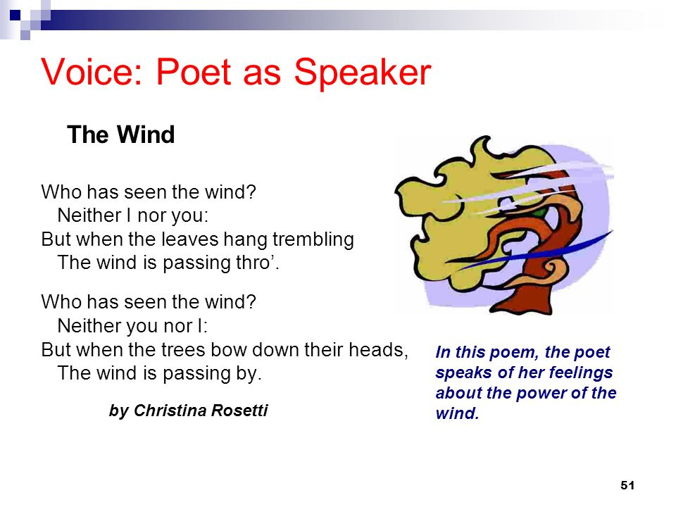 Voice: Poet as Speaker The Wind Who has seen the wind
