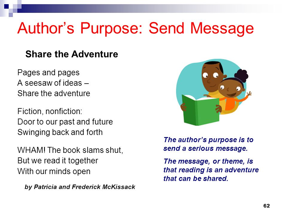 Author's Purpose: Send Message
