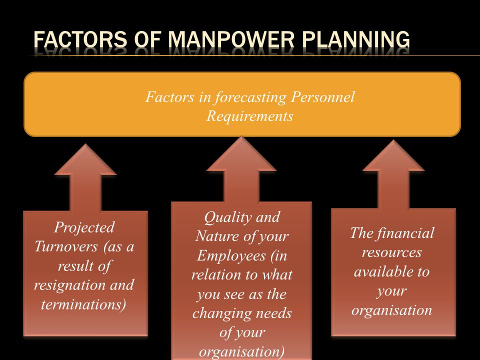 manpower planning and forecasting needs Especially for transforming human resource needs to educational  manpower  forecasting, human capital assessment, human resource planning, mixed method.