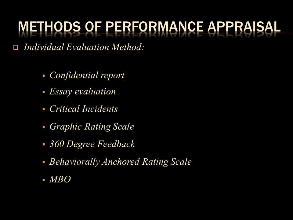 Essay evaluation method of performance appraisal