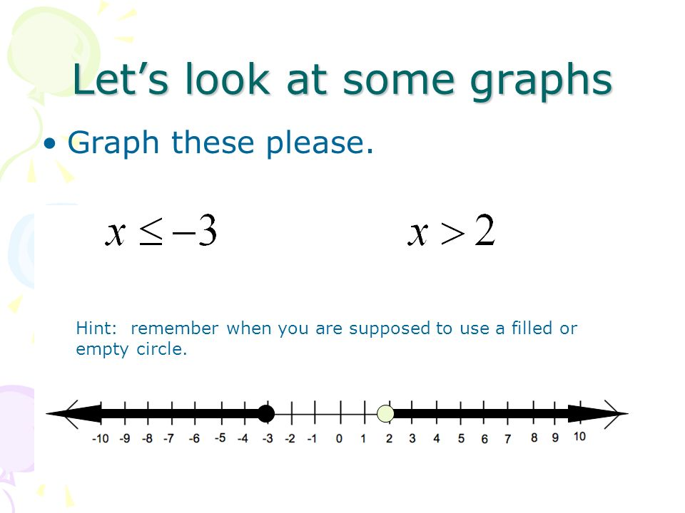 Let's look at some graphs