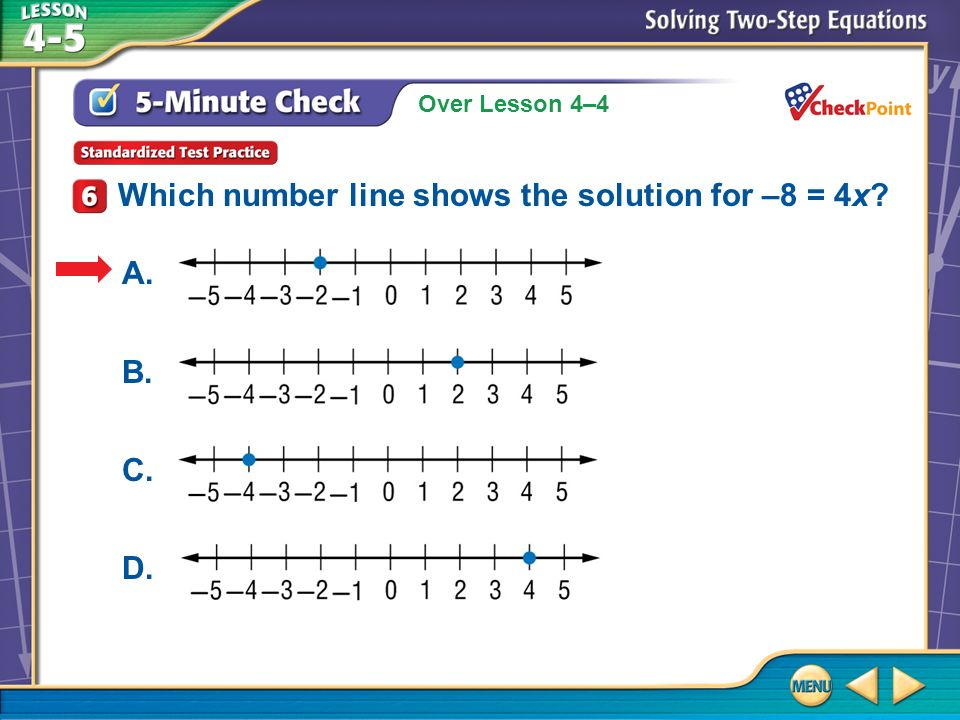 Which number line shows the solution for –8 = 4x