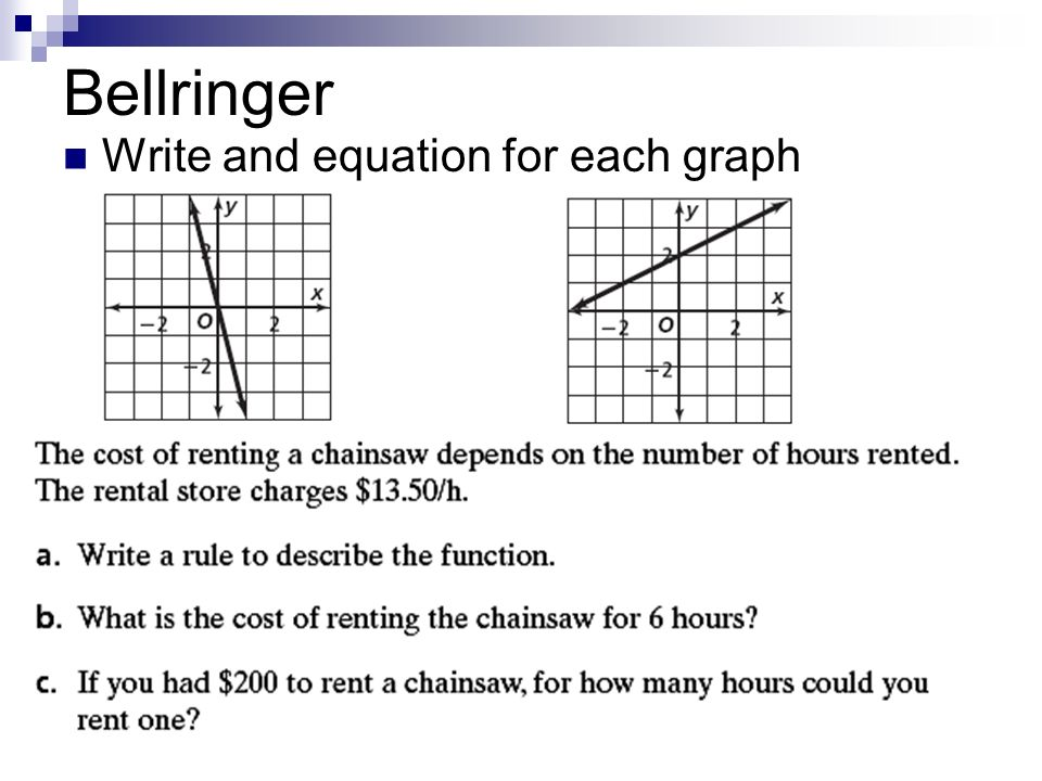 Bellringer Write and equation for each graph