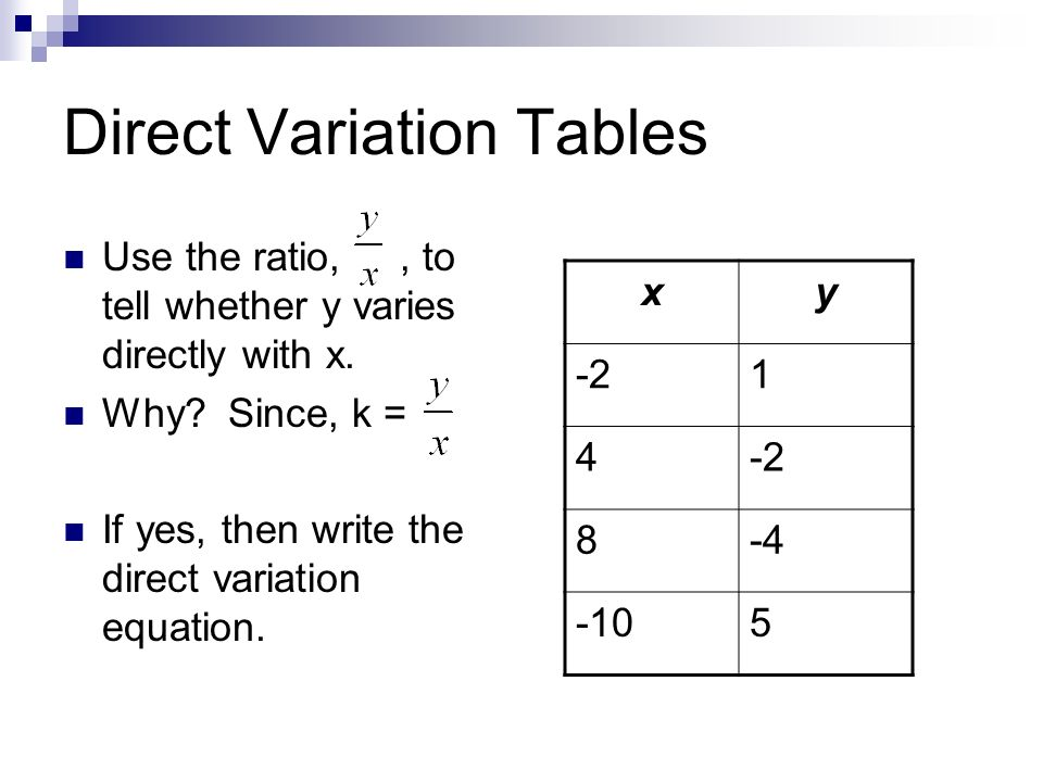 Direct Variation Tables