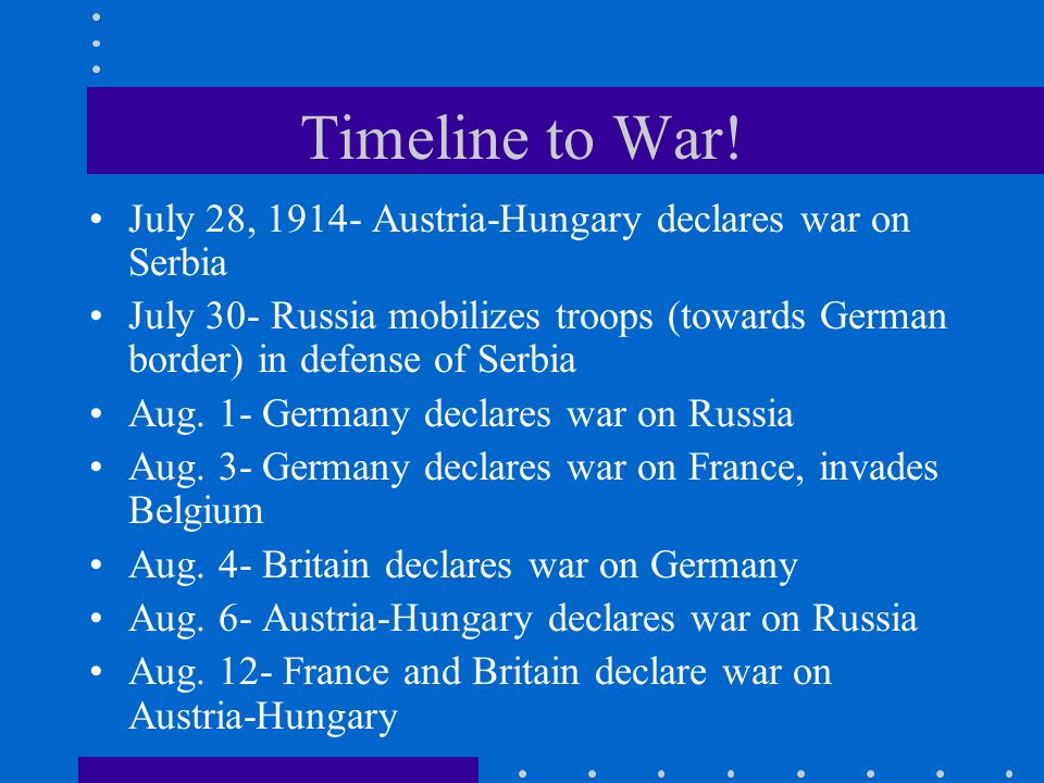 Timeline to War! July 28, 1914- Austria-Hungary declares war on Serbia