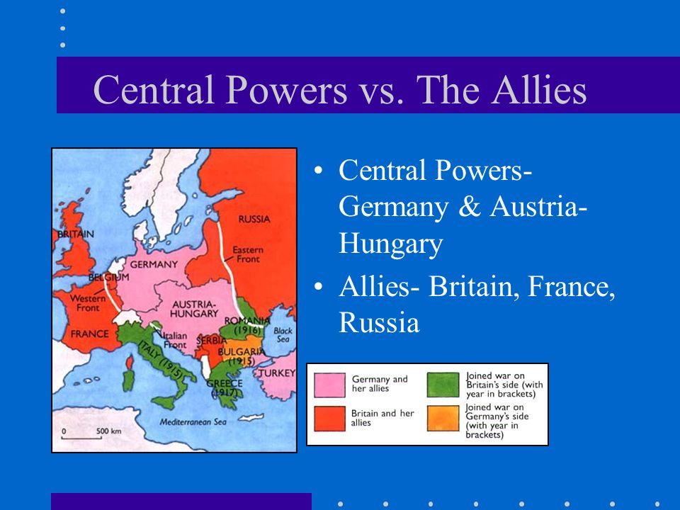 Central Powers vs. The Allies