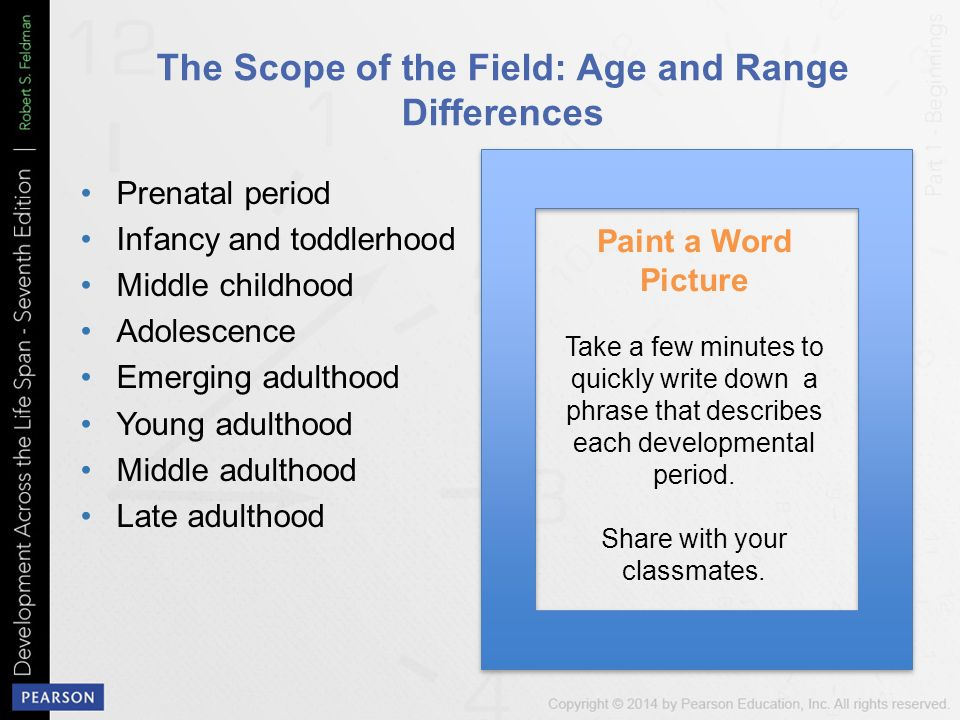 education as development of an individual in all fields Nh early childhood professional development system  the professional development of an individual  childhood education professional development: .