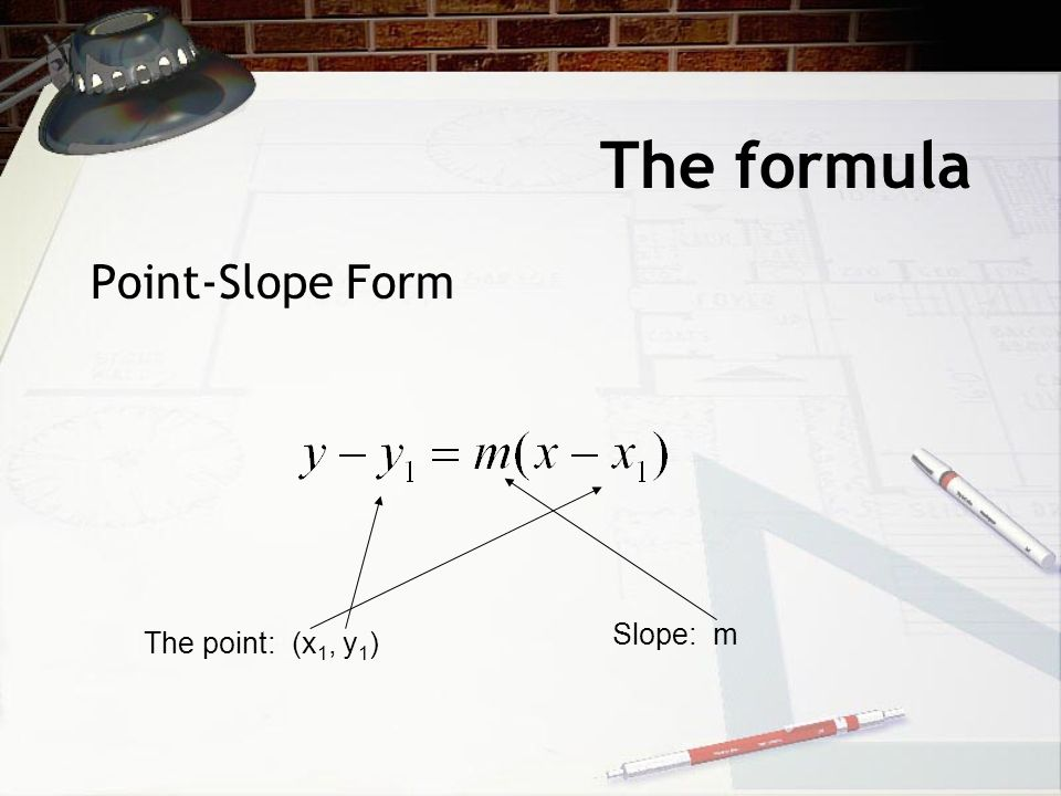 The formula Point-Slope Form Slope: m The point: (x1, y1)