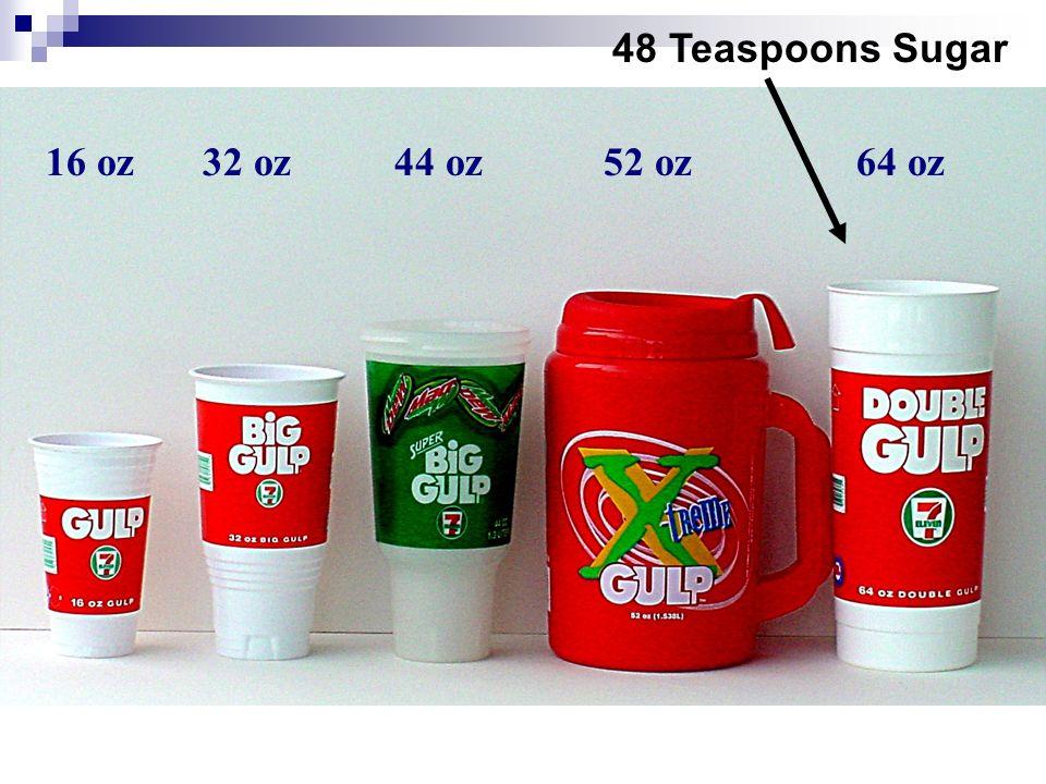 48 Teaspoons Sugar 16 oz 32 oz 44 oz 52 oz 64 oz