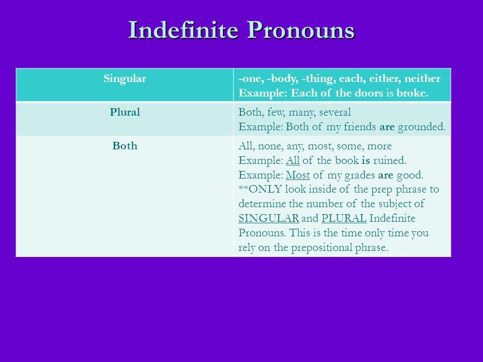 Indefinite Pronouns Singular