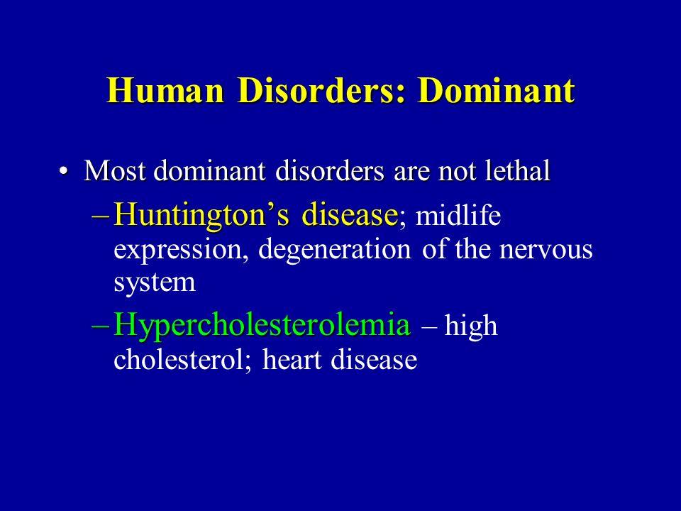 Human Disorders: Dominant