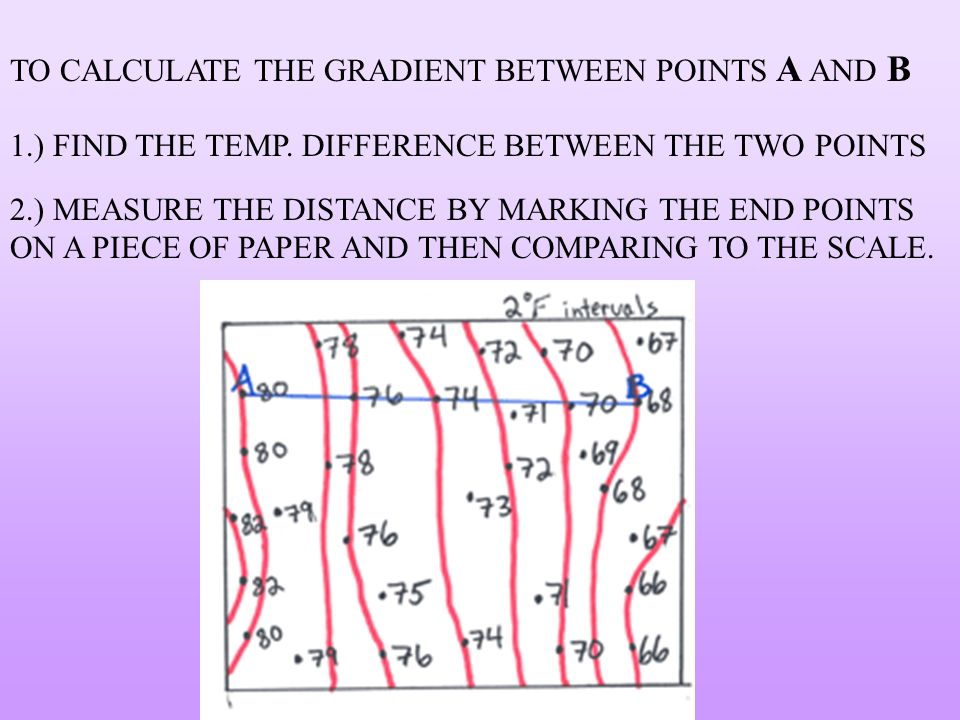 TO CALCULATE THE GRADIENT BETWEEN POINTS A AND B