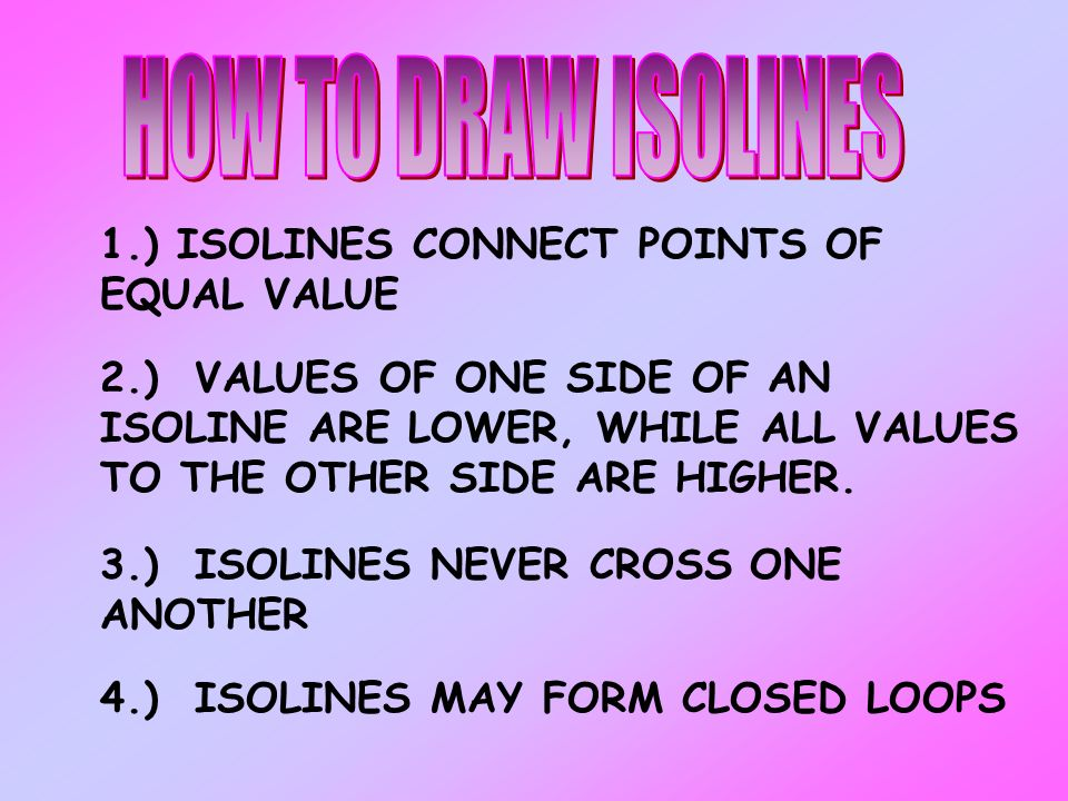 HOW TO DRAW ISOLINES 1.) ISOLINES CONNECT POINTS OF EQUAL VALUE