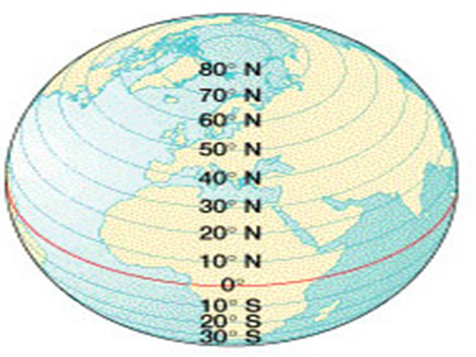 LATITUDE THE ANGULAR DISTANCE NORTH OR SOUTH OF THE EQUATOR