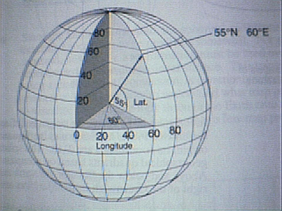 LONGITUDE IS AN ANGULAR DISTANCE EAST OR WEST OF THE PRIME MERIDIAN