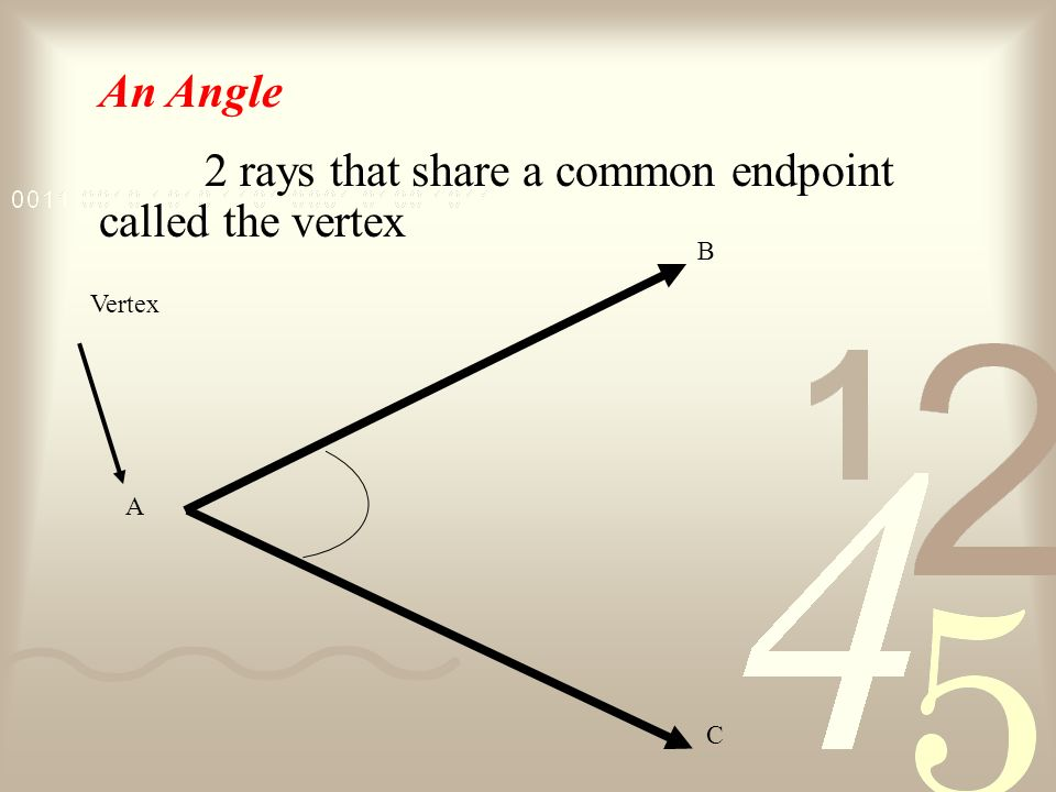 2 rays that share a common endpoint called the vertex
