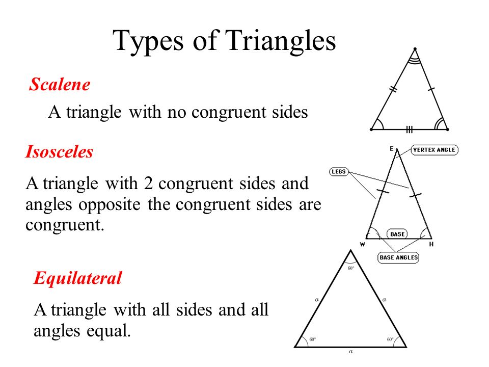 Types of Triangles Scalene A triangle with no congruent sides