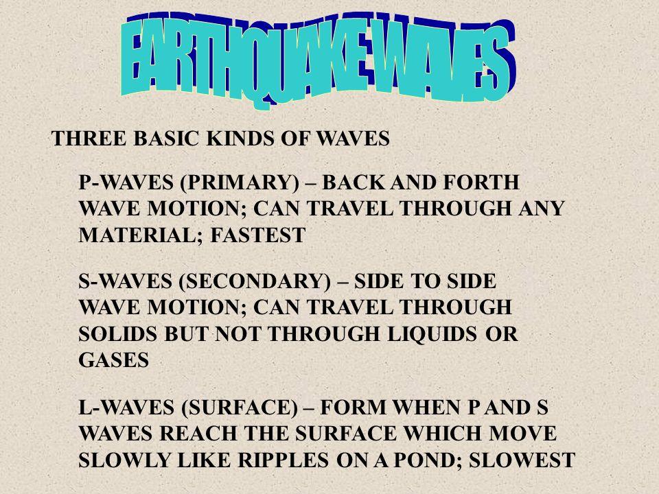 EARTHQUAKE WAVES THREE BASIC KINDS OF WAVES