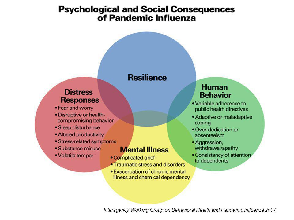 Psychological and Social Consequences of Pandemic influenza