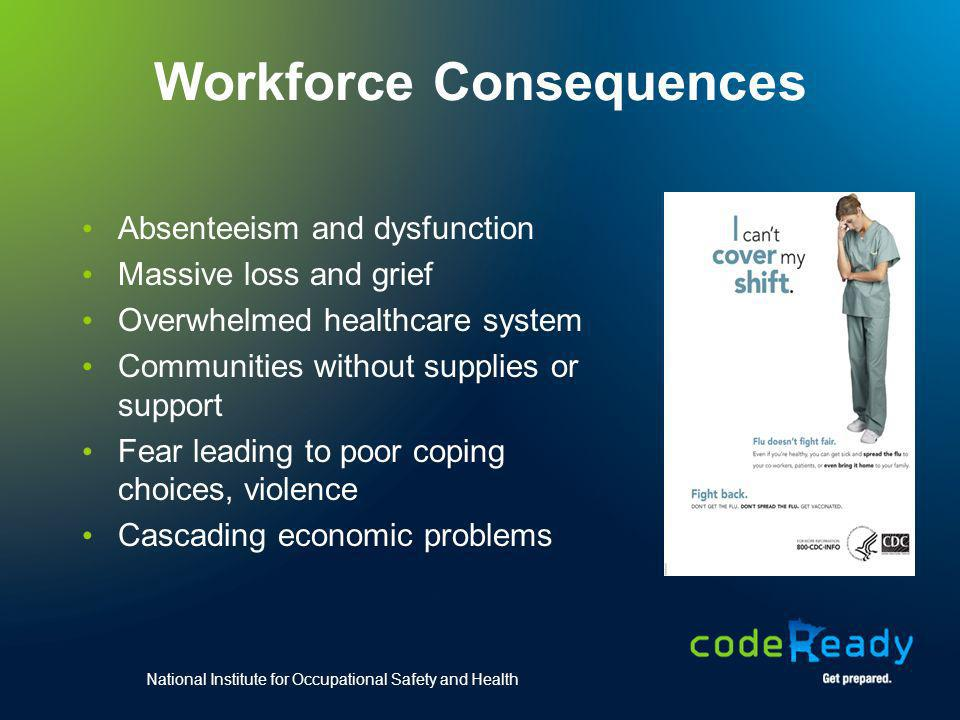 Workforce Consequences