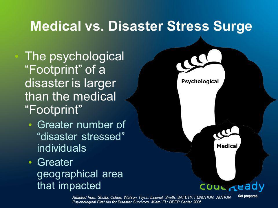 Medical vs. Disaster Stress Surge