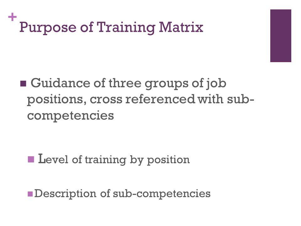 Purpose of Training Matrix