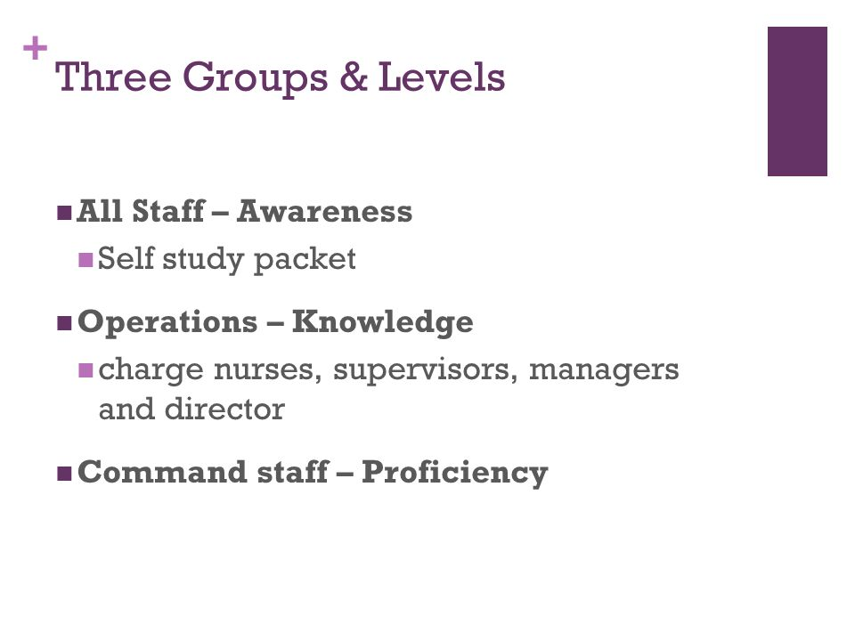 Three Groups & Levels All Staff – Awareness Self study packet