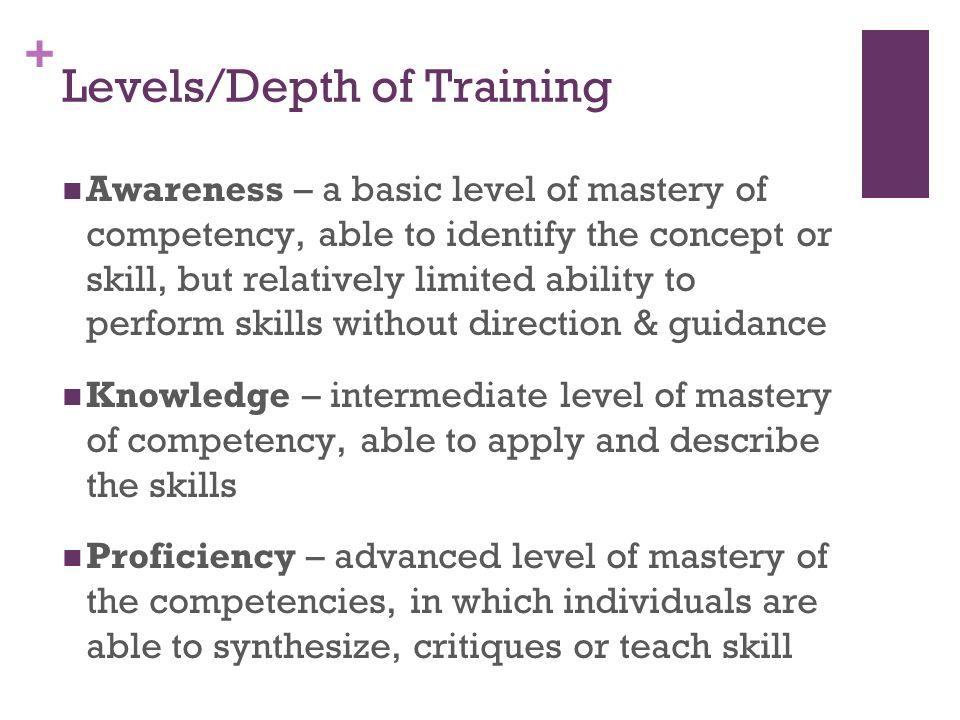 Levels/Depth of Training
