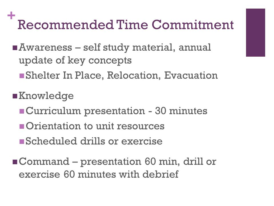 Recommended Time Commitment