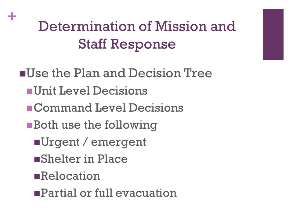 Determination of Mission and Staff Response