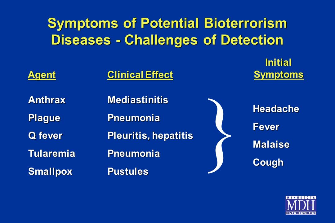 Symptoms of Potential Bioterrorism Diseases - Challenges of Detection