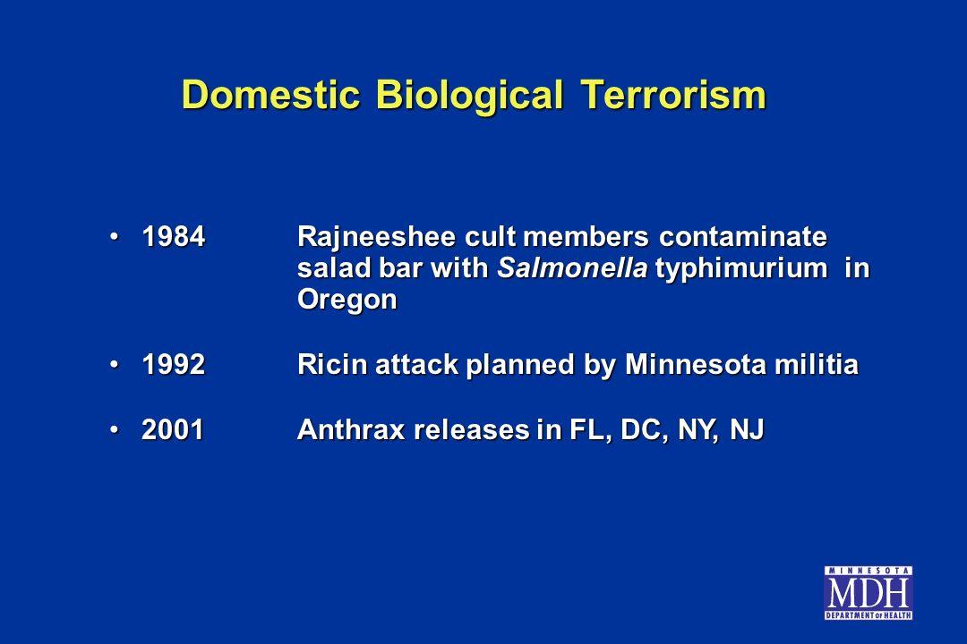 Domestic Biological Terrorism