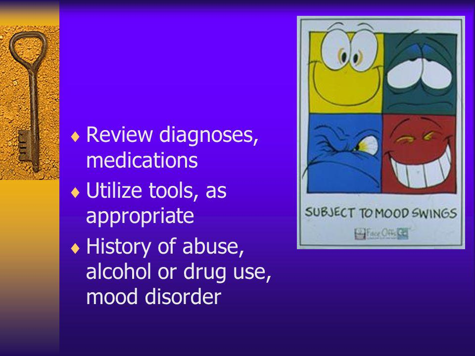 Review diagnoses, medications