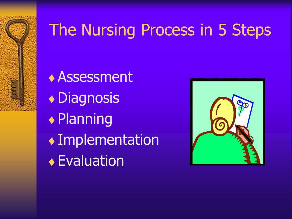 The Nursing Process in 5 Steps
