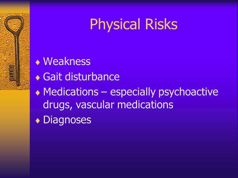 Physical Risks Weakness Gait disturbance