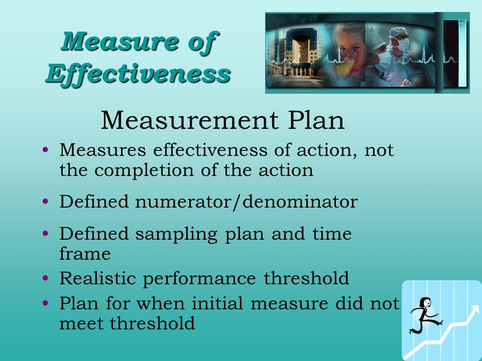Measure of Effectiveness