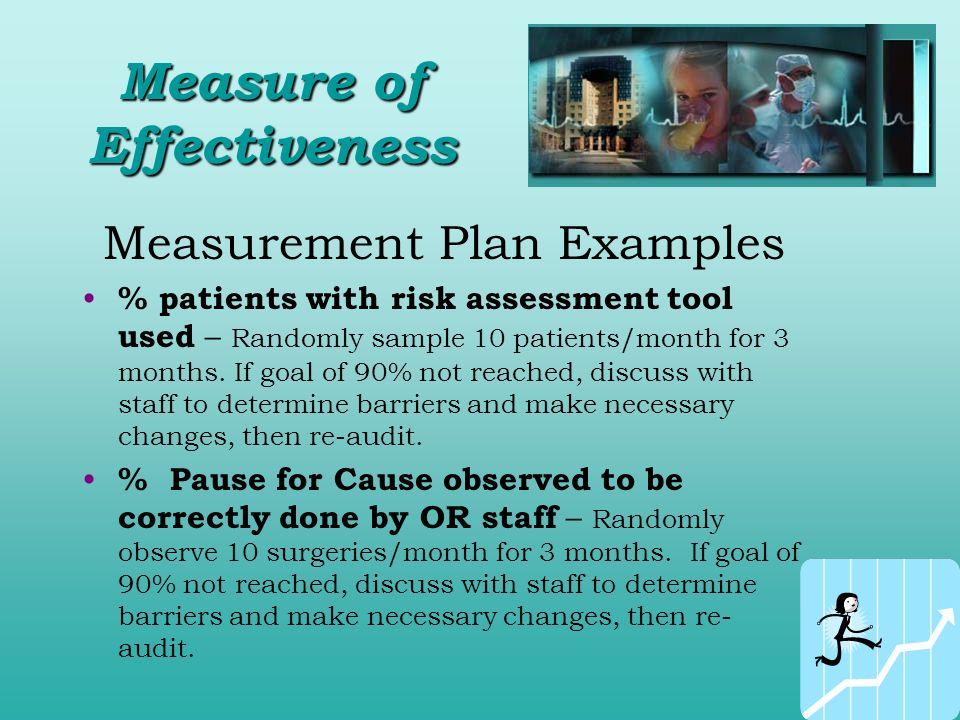Measure of Effectiveness